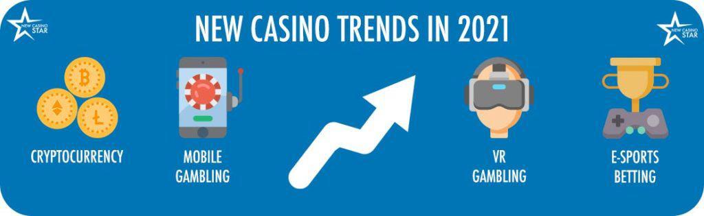 new casino trends 2021